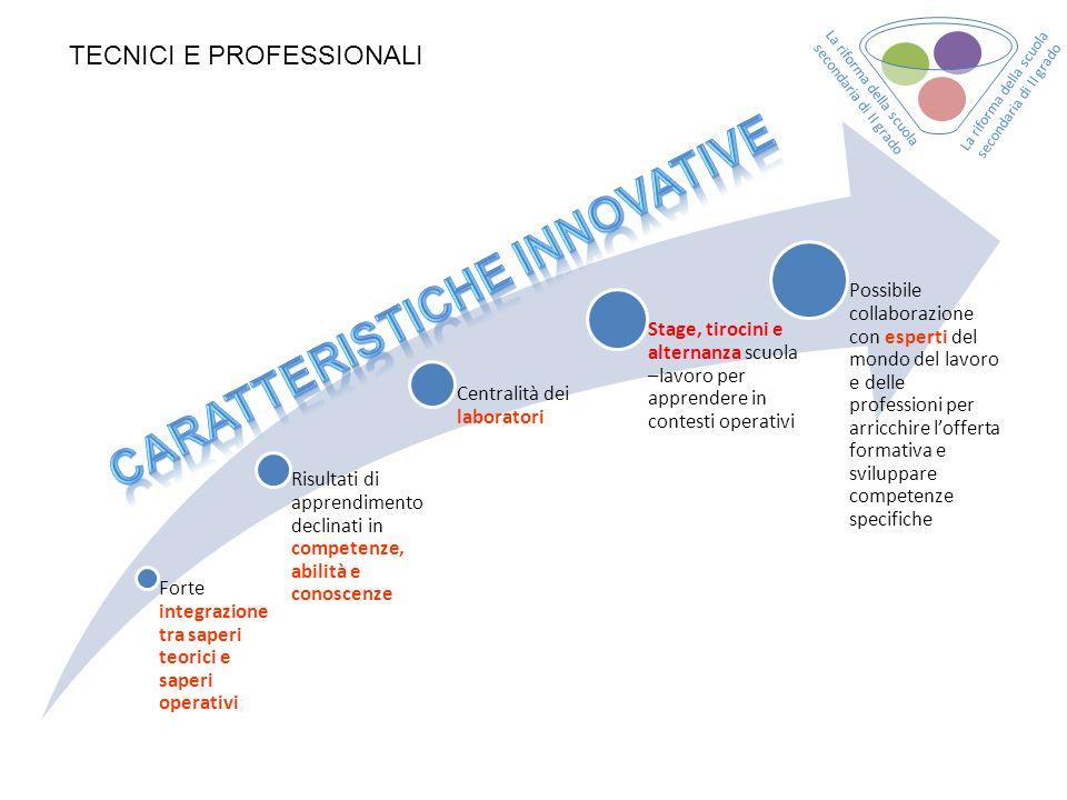 Forte integrazione tra saperi teorici e saperi operativi; Risultati di apprendimento declinati in competenze, abilità e conoscenze Centralità dei labo