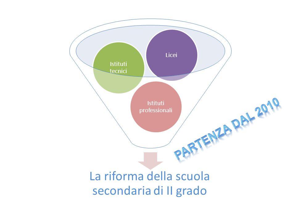 La riforma della scuola secondaria di II grado Istituti professionali Istituti tecnici Licei