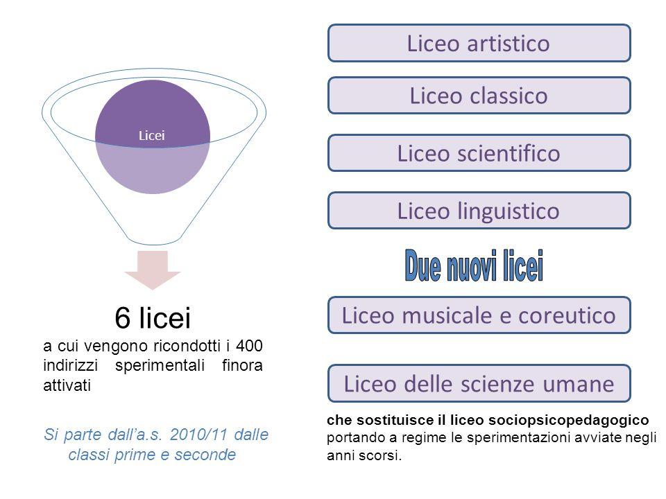 Liceo artistico Licei Si parte dalla.s. 2010/11 dalle classi prime e seconde 6 licei a cui vengono ricondotti i 400 indirizzi sperimentali finora atti