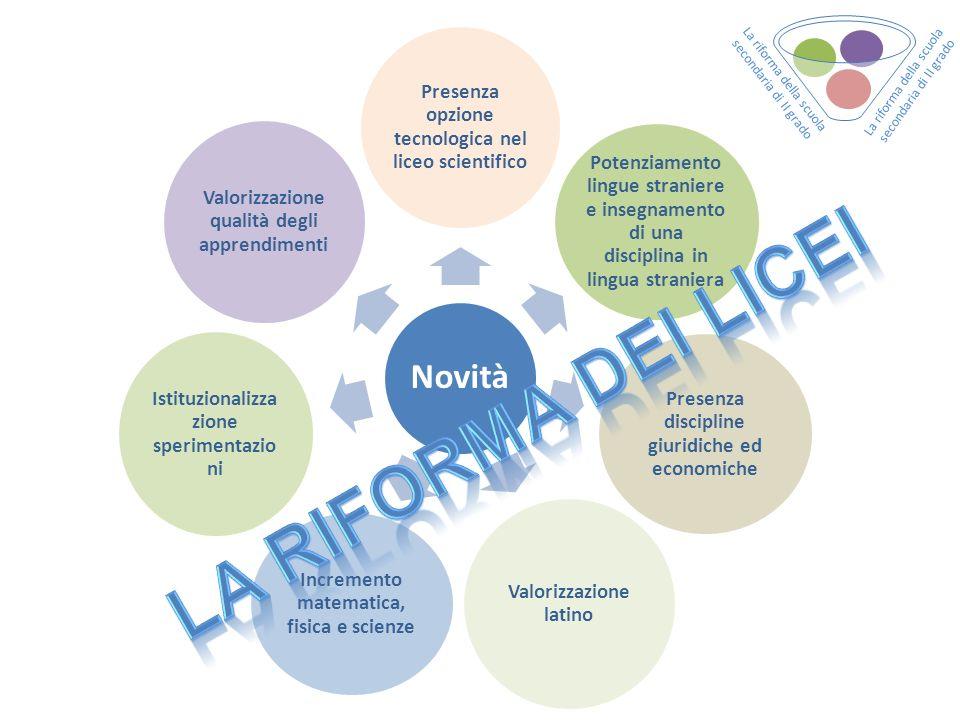 La riforma della scuola secondaria di II grado Novità Presenza opzione tecnologica nel liceo scientifico Potenziamento lingue straniere e insegnamento