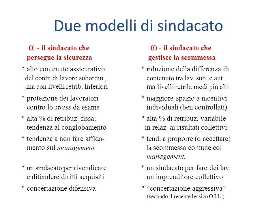 Due modelli di sindacato α - il sindacato che persegue la sicurezza ω - il sindacato che gestisce la scommessa * alto contenuto assicurativo del contr.