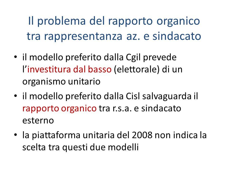 Il problema del rapporto organico tra rappresentanza az.