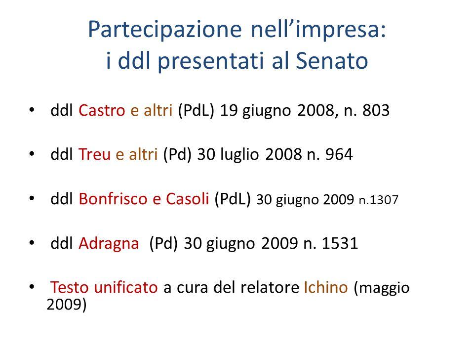Partecipazione nellimpresa: i ddl presentati al Senato ddl Castro e altri (PdL) 19 giugno 2008, n.