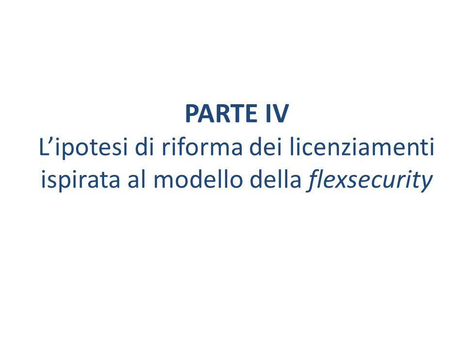 PARTE IV Lipotesi di riforma dei licenziamenti ispirata al modello della flexsecurity