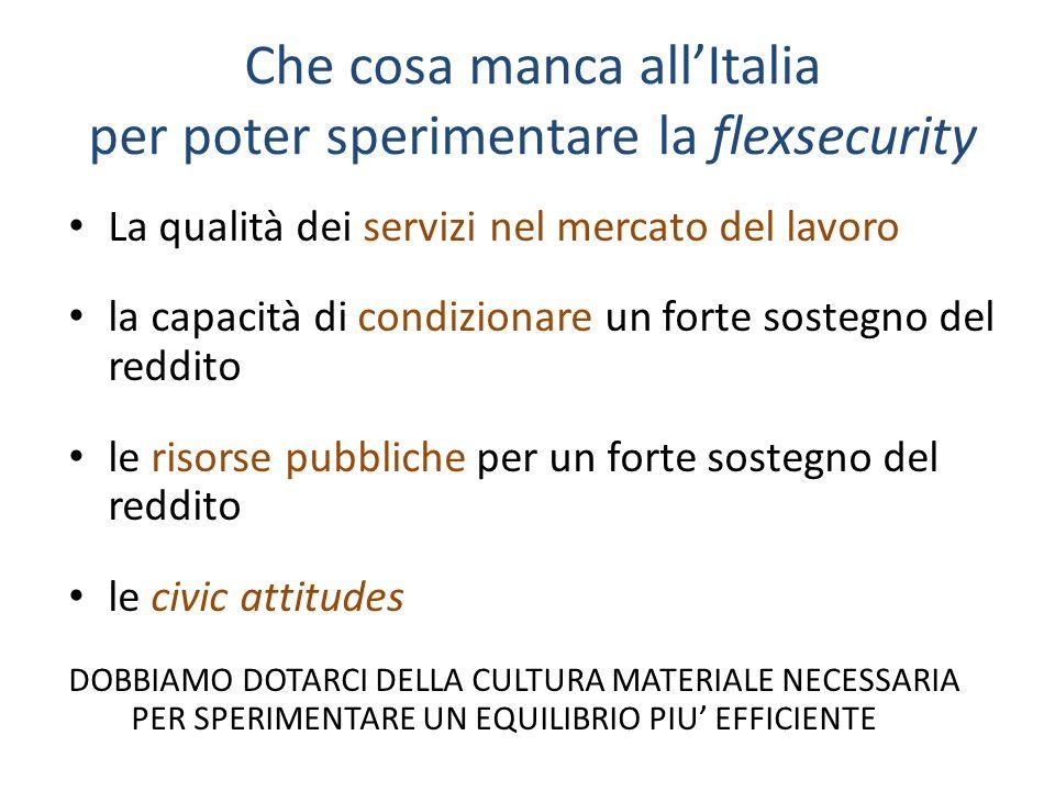 Che cosa manca allItalia per poter sperimentare la flexsecurity La qualità dei servizi nel mercato del lavoro la capacità di condizionare un forte sostegno del reddito le risorse pubbliche per un forte sostegno del reddito le civic attitudes DOBBIAMO DOTARCI DELLA CULTURA MATERIALE NECESSARIA PER SPERIMENTARE UN EQUILIBRIO PIU EFFICIENTE