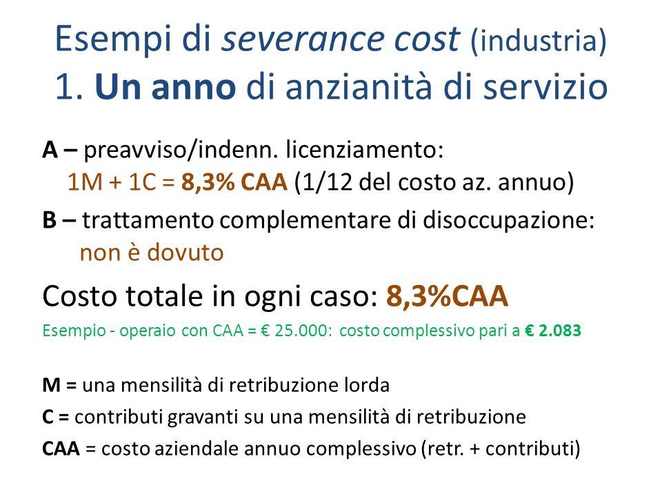 Esempi di severance cost (industria) 1.Un anno di anzianità di servizio A – preavviso/indenn.