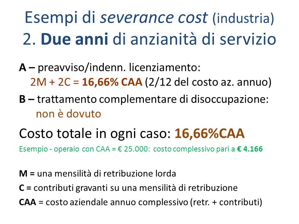Esempi di severance cost (industria) 2.Due anni di anzianità di servizio A – preavviso/indenn.