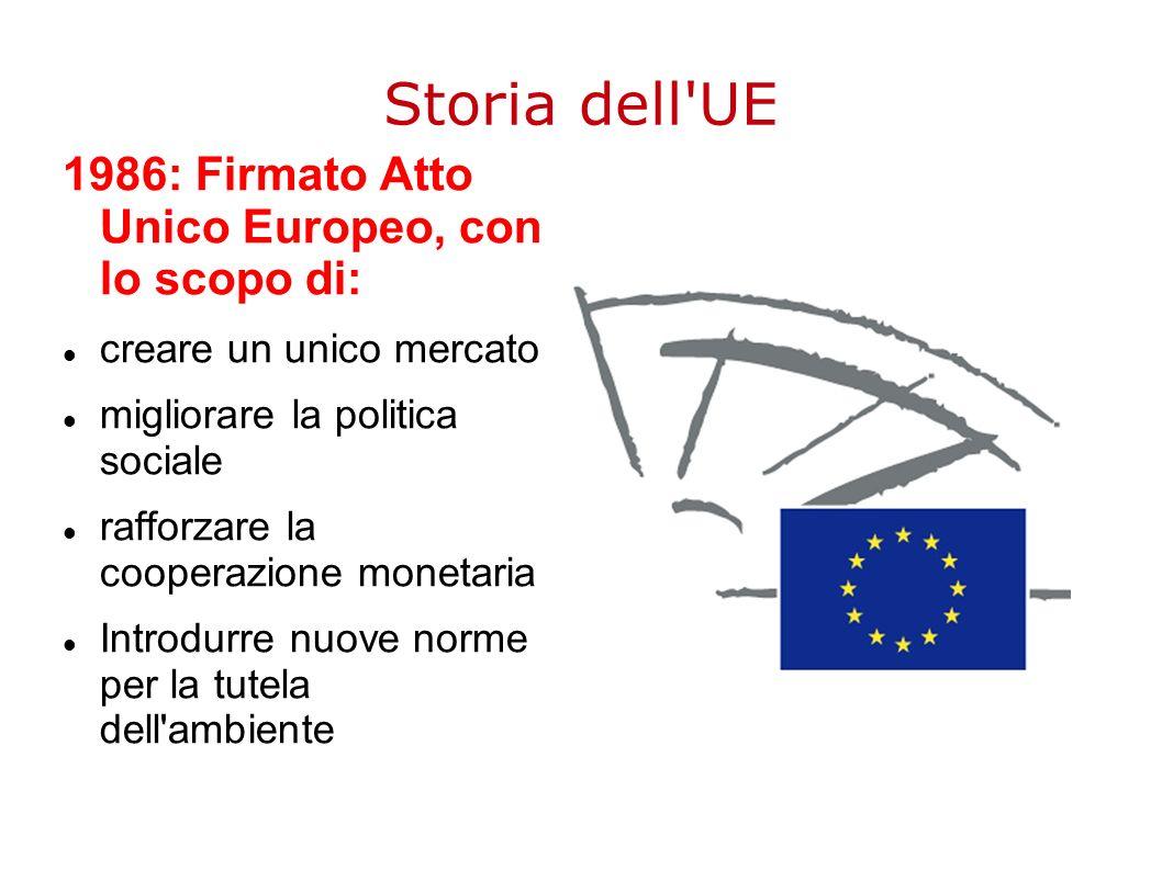 Storia dell UE 1986: Firmato Atto Unico Europeo, con lo scopo di: creare un unico mercato migliorare la politica sociale rafforzare la cooperazione monetaria Introdurre nuove norme per la tutela dell ambiente