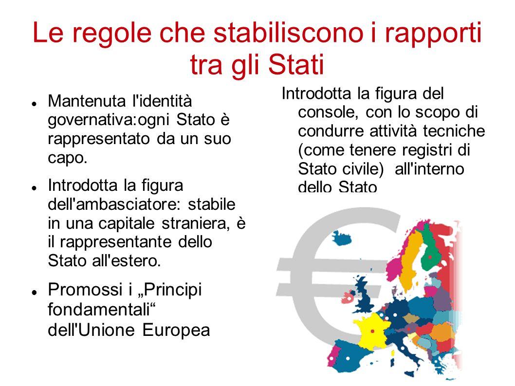 Le regole che stabiliscono i rapporti tra gli Stati Mantenuta l identità governativa:ogni Stato è rappresentato da un suo capo.