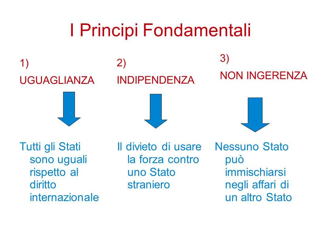 I Principi Fondamentali 1) UGUAGLIANZA 2) INDIPENDENZA 3) NON INGERENZA Nessuno Stato può immischiarsi negli affari di un altro Stato Il divieto di us