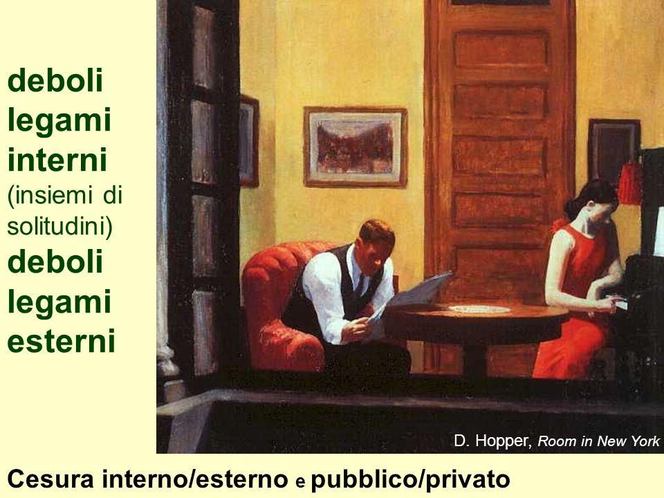 Cesura interno/esterno e pubblico/privato D. Hopper, Room in New York deboli legami interni (insiemi di solitudini) deboli legami esterni