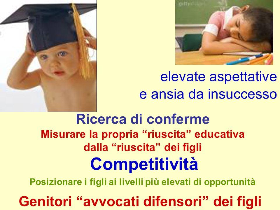 elevate aspettative e ansia da insuccesso Ricerca di conferme Misurare la propria riuscita educativa dalla riuscita dei figli Competitività Posizionar