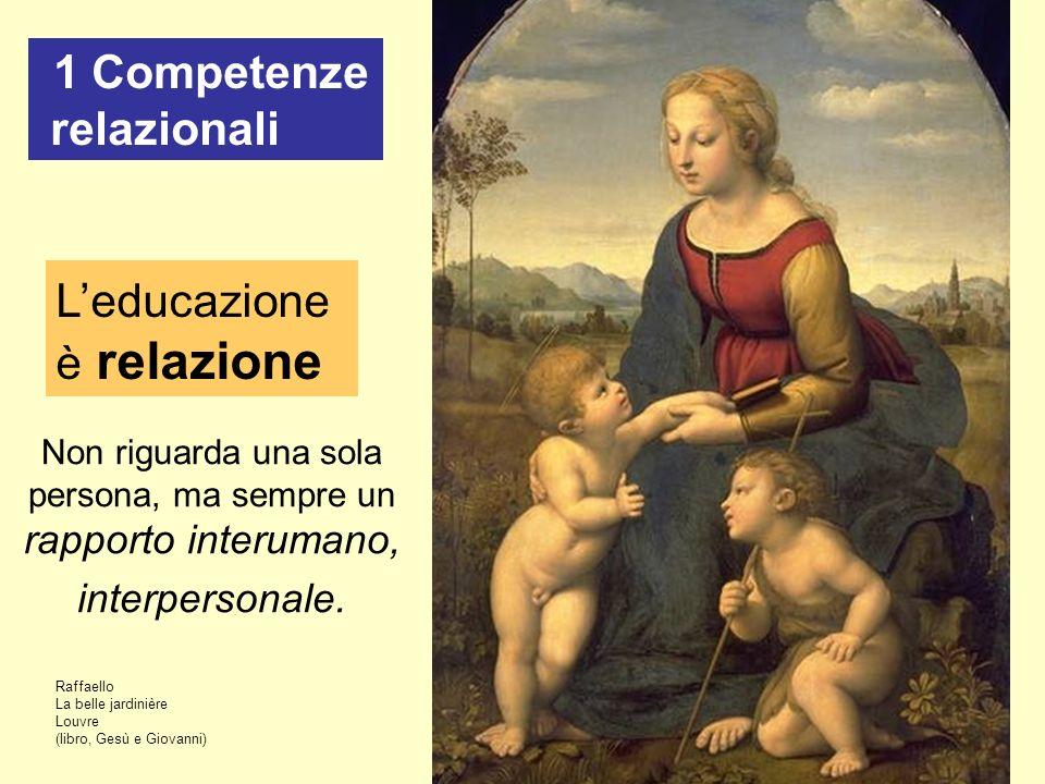 Raffaello La belle jardinière Louvre (libro, Gesù e Giovanni) Non riguarda una sola persona, ma sempre un rapporto interumano, interpersonale. Leducaz