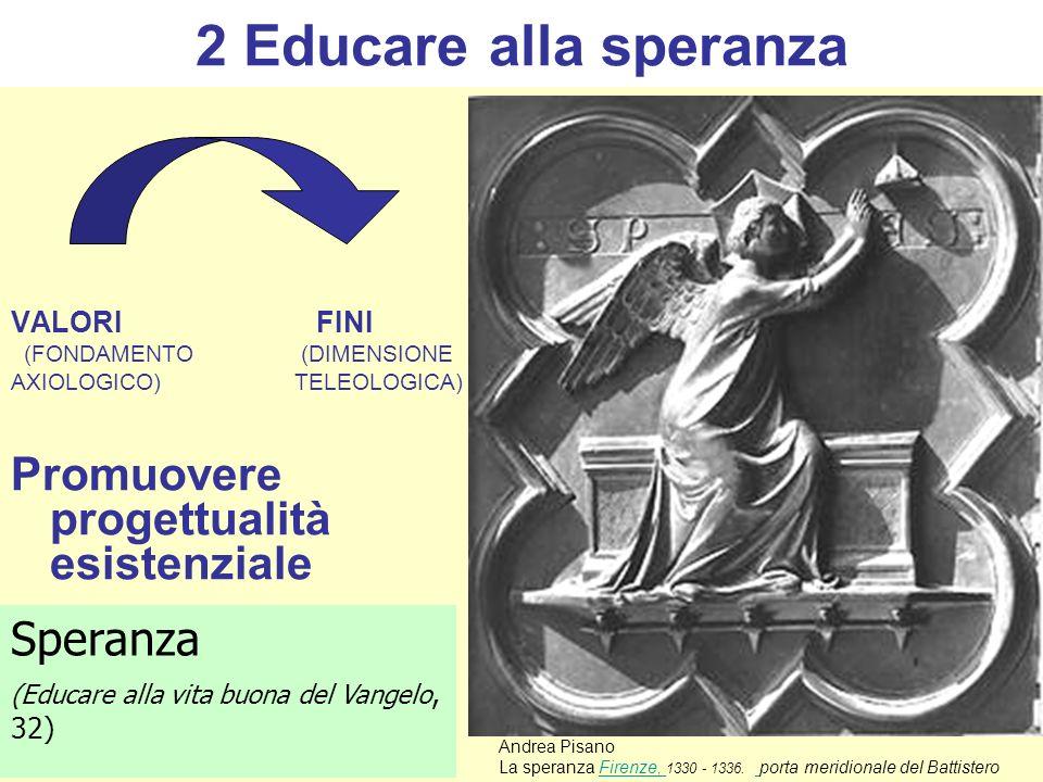 VALORI FINI (FONDAMENTO (DIMENSIONE AXIOLOGICO) TELEOLOGICA) Promuovere progettualità esistenziale 2 Educare alla speranza Andrea Pisano La speranza F