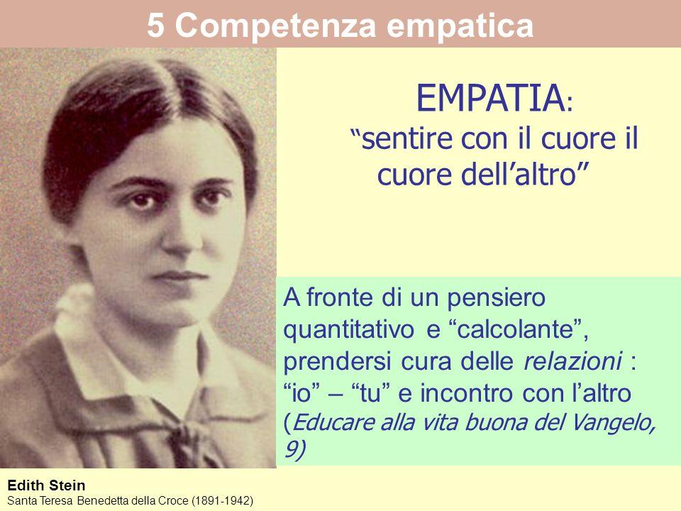 EMPATIA : sentire con il cuore il cuore dellaltro Edith Stein Santa Teresa Benedetta della Croce (1891-1942) 5 Competenza empatica A fronte di un pens