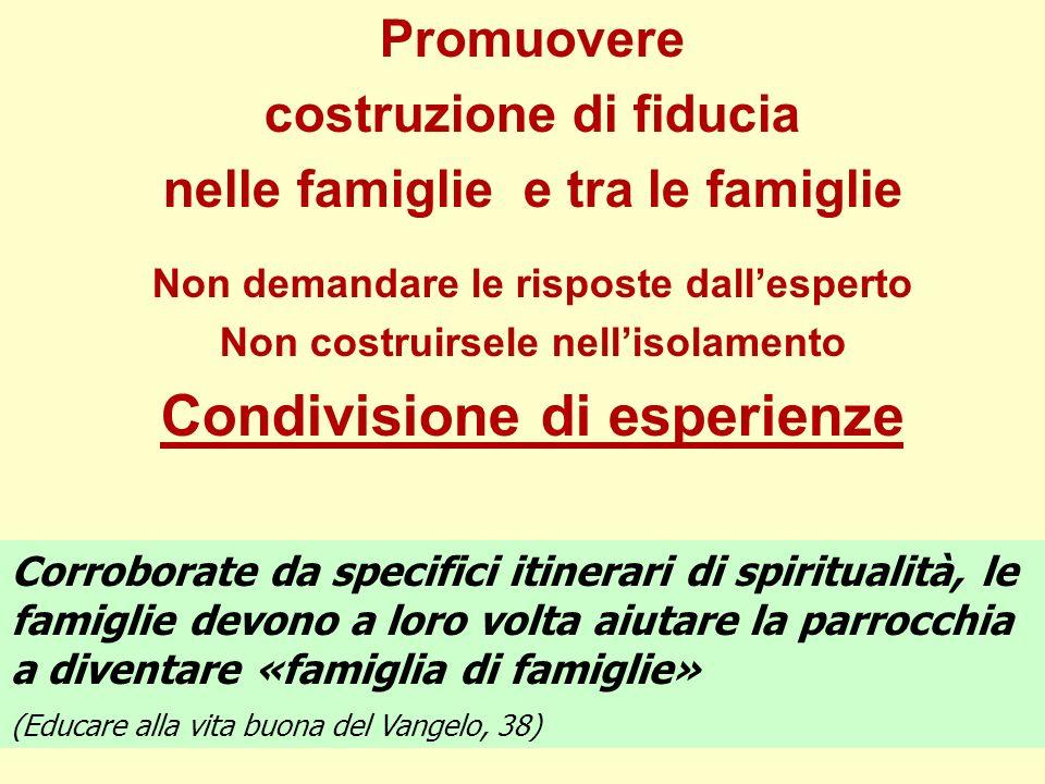 Promuovere costruzione di fiducia nelle famiglie e tra le famiglie Non demandare le risposte dallesperto Non costruirsele nellisolamento Condivisione