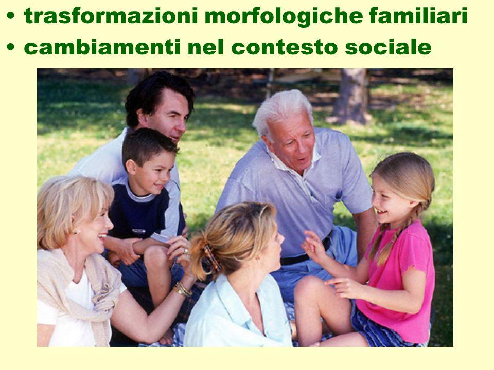 trasformazioni morfologiche familiari cambiamenti nel contesto sociale