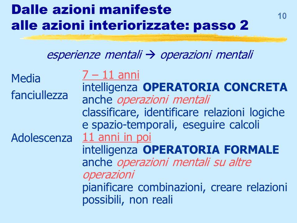 10 Dalle azioni manifeste alle azioni interiorizzate: passo 2 7 – 11 anni intelligenza OPERATORIA CONCRETA anche operazioni mentali classificare, iden