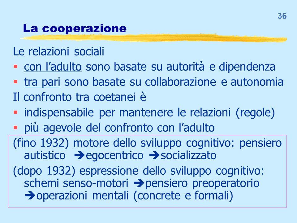36 La cooperazione Le relazioni sociali con ladulto sono basate su autorità e dipendenza tra pari sono basate su collaborazione e autonomia Il confron