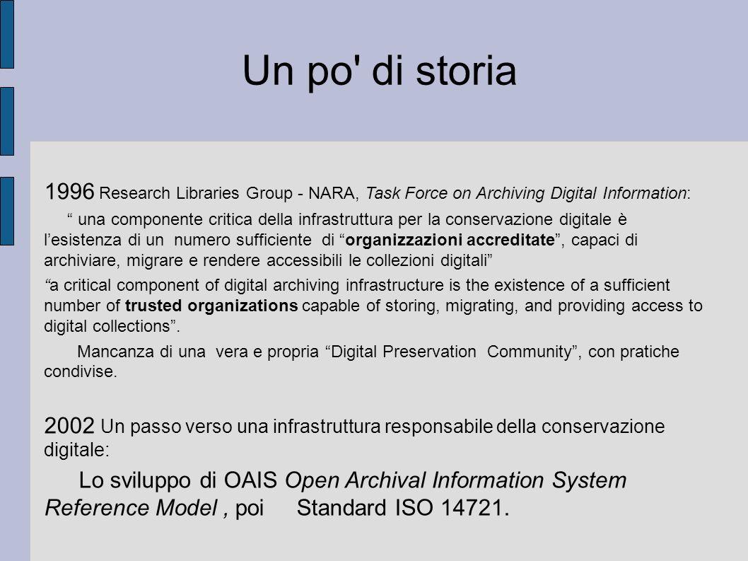 Rete nazionale Comitato scientifico Partecipazione al TEAM Italy di INTERPARES Università Progetto Interregionale ProDE