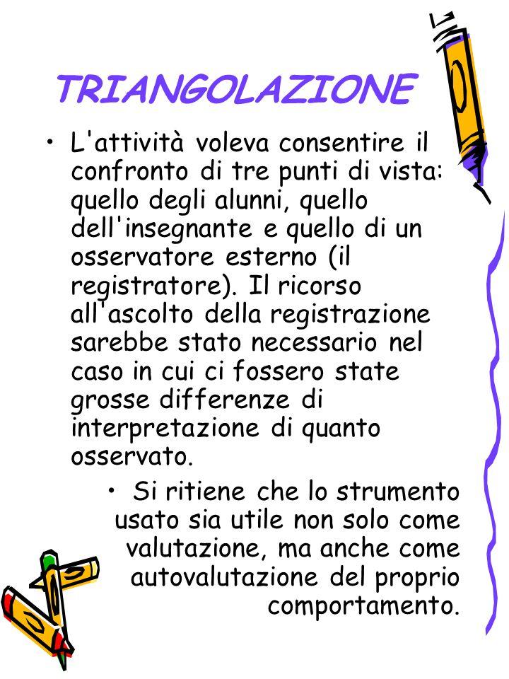 TRIANGOLAZIONE L'attività voleva consentire il confronto di tre punti di vista: quello degli alunni, quello dell'insegnante e quello di un osservatore