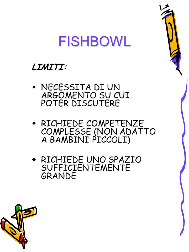FISHBOWL LIMITI: NECESSITA DI UN ARGOMENTO SU CUI POTER DISCUTERE RICHIEDE COMPETENZE COMPLESSE (NON ADATTO A BAMBINI PICCOLI) RICHIEDE UNO SPAZIO SUF