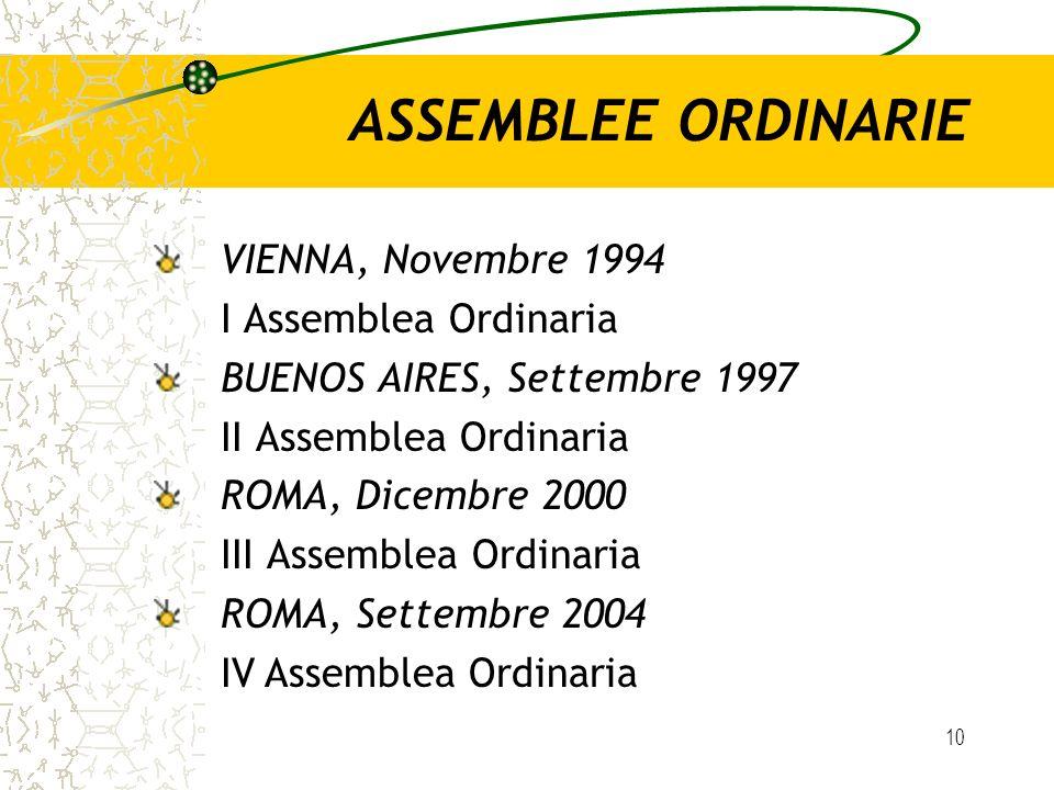 10 ASSEMBLEE ORDINARIE VIENNA, Novembre 1994 I Assemblea Ordinaria BUENOS AIRES, Settembre 1997 II Assemblea Ordinaria ROMA, Dicembre 2000 III Assembl