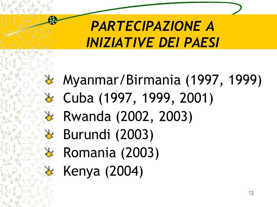 13 PARTECIPAZIONE A INIZIATIVE DEI PAESI Myanmar/Birmania (1997, 1999) Cuba (1997, 1999, 2001) Rwanda (2002, 2003) Burundi (2003) Romania (2003) Kenya