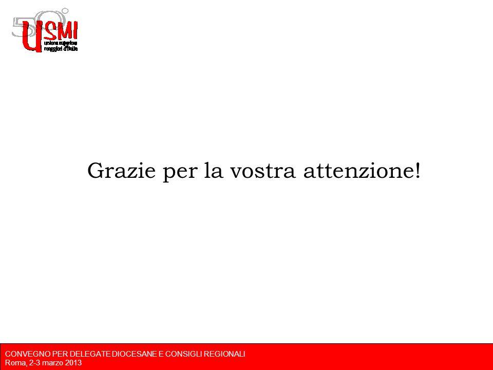 CONVEGNO PER DELEGATE DIOCESANE E CONSIGLI REGIONALI Roma, 2-3 marzo 2013 Grazie per la vostra attenzione!
