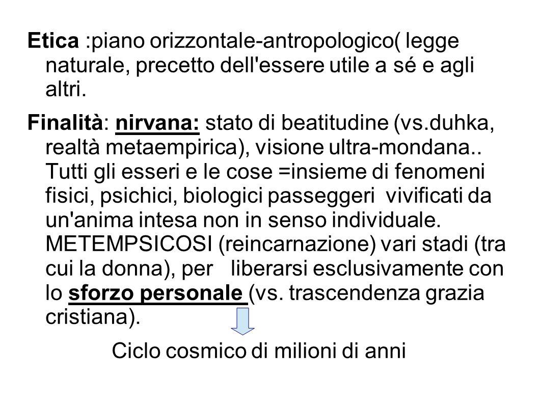Etica :piano orizzontale-antropologico( legge naturale, precetto dell'essere utile a sé e agli altri. Finalità: nirvana: stato di beatitudine (vs.duhk