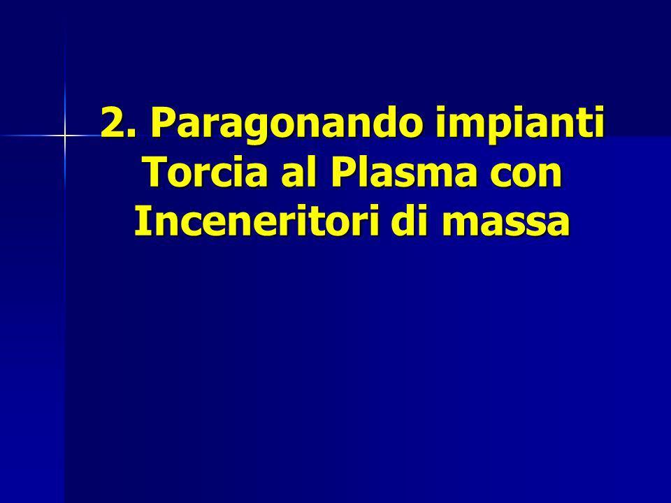 2. Paragonando impianti Torcia al Plasma con Inceneritori di massa