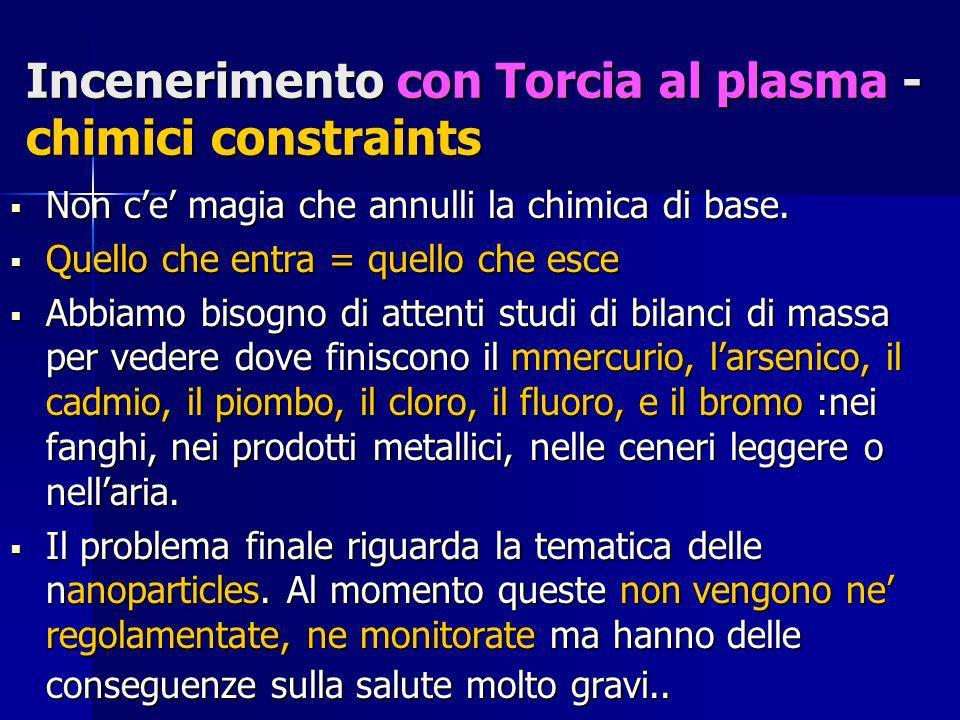 Incenerimento con Torcia al plasma - chimici constraints Non ce magia che annulli la chimica di base. Non ce magia che annulli la chimica di base. Que