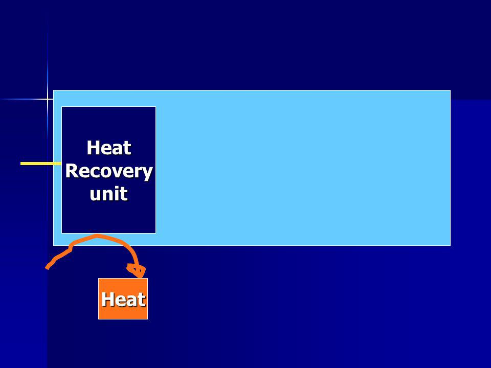 HeatRecoveryunit Heat