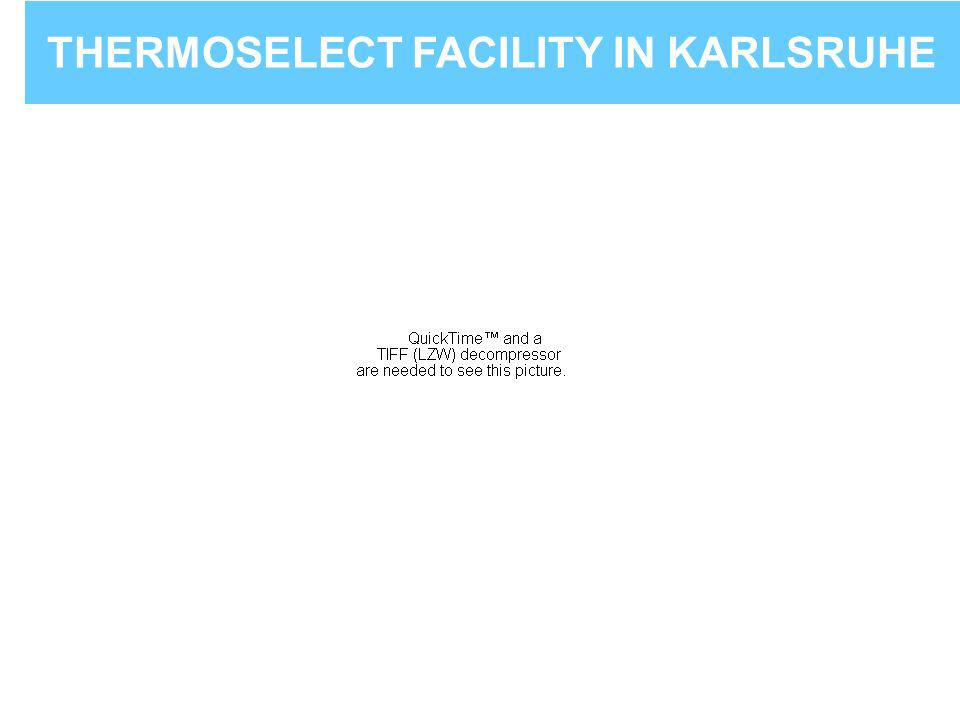 THERMOSELECT FACILITY IN KARLSRUHE