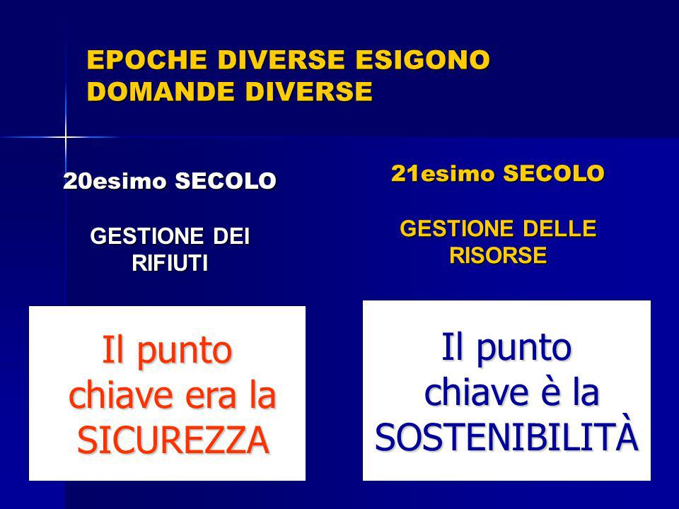 EPOCHE DIVERSE ESIGONO DOMANDE DIVERSE 20esimo SECOLO GESTIONE DEI RIFIUTI How do we get rid of our waste efficiently with minimum damage to our health and the environment .