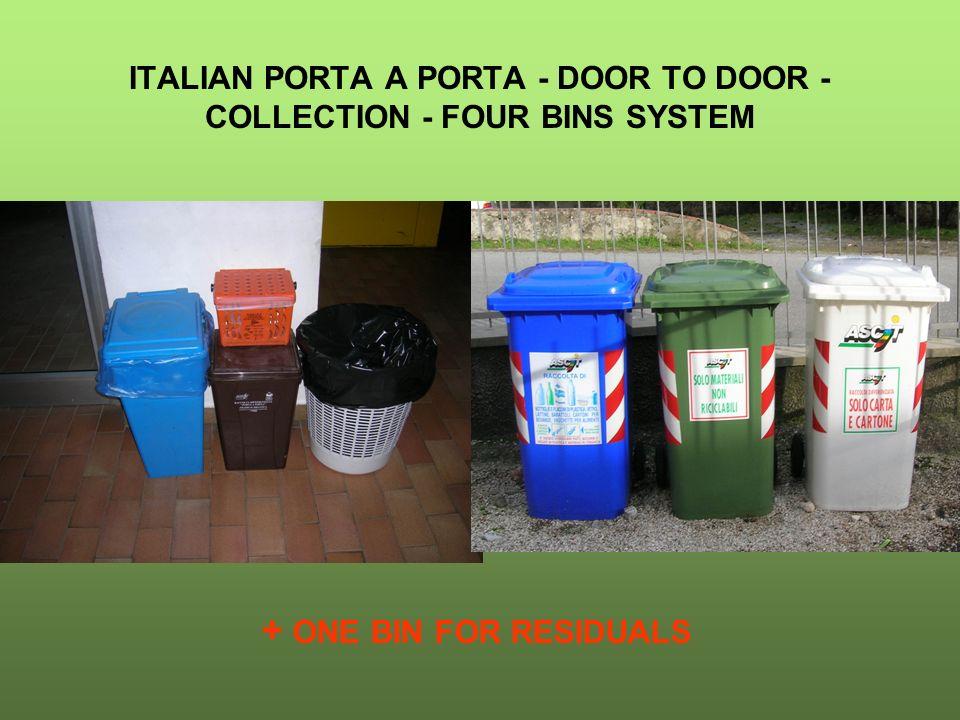ITALIAN MUNICIPALITIES ADOPTING A ZERO WASTE GOAL… …AND OVER CAPANNORI (Lucca) population 46059 CARBONIA (Carbonia Iglesias) 29827 AVIANO (Pordenone) 9252 GIFFONI SEI CASALI (Salerno) 5272 VINCHIO (Asti) 677 COLORNO (Parma) 8979 SERAVEZZA (Lucca) 13449 CALCINAIA (Pisa) 11396 MONSANO (Ancona) 3223 MONTIGNOSO (Massa Carrara) 10553 LA SPEZIA 95641 VICO PISANO (Pisa) 8417 SOMMA VESUVIANA (Napoli) 35161 CORCHIANO (Viterbo) 3826 BOSCOREALE (Napoli) 26939 MONTE SAN PIETRO (Bologna) 10976 MAIORI (Salerno)* 5649 COLLESANO* (Palermo) 4254 FORTE DEI MARMI* (Lucca) 7760 SASSO MARCONI (BO) 14719 MARINEO (Palermo) 6814 PIETRASANTA (Lucca) 24833 BORGO A MOZZANO (Lucca) 7381 PORCARI (Lucca) 8121 VILLA BASILICA (Lucca) 1789 Total 400668