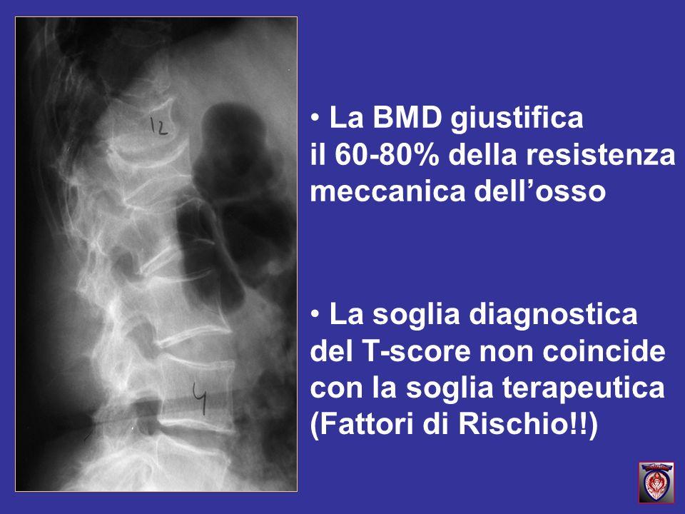 La soglia diagnostica del T-score non coincide con la soglia terapeutica (Fattori di Rischio!!) La BMD giustifica il 60-80% della resistenza meccanica