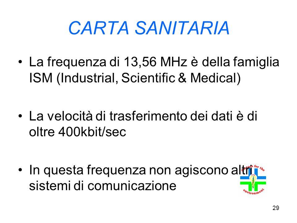 29 CARTA SANITARIA La frequenza di 13,56 MHz è della famiglia ISM (Industrial, Scientific & Medical) La velocità di trasferimento dei dati è di oltre 400kbit/sec In questa frequenza non agiscono altri sistemi di comunicazione