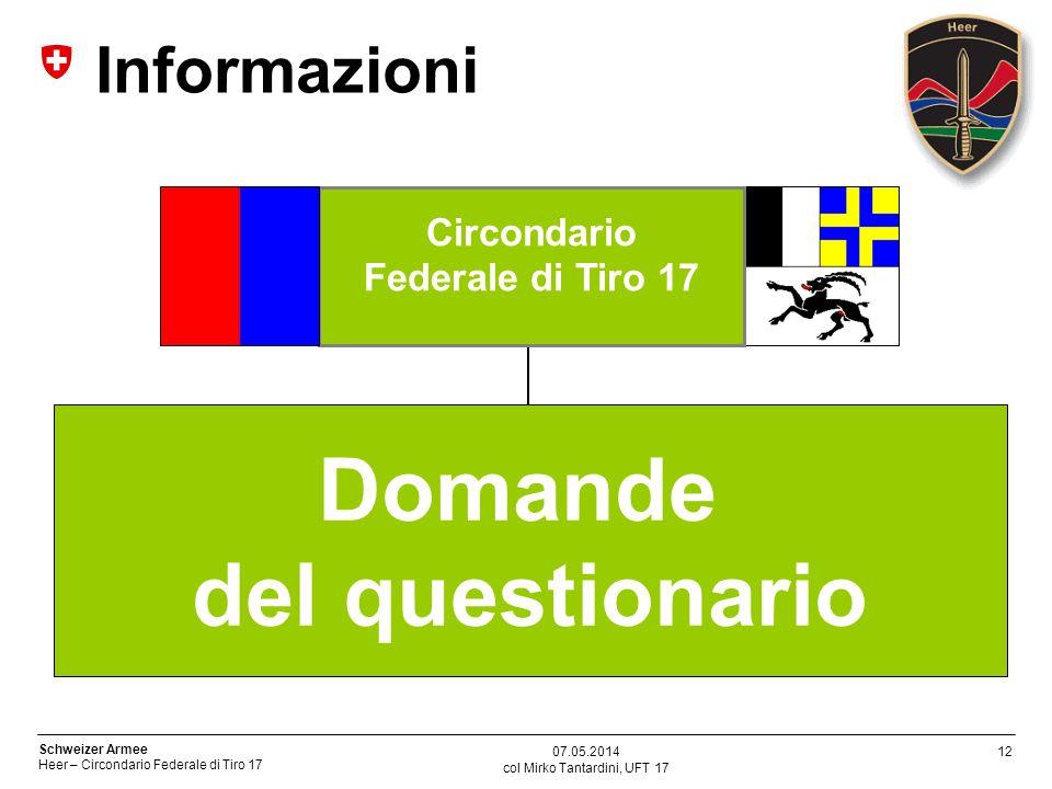 12 Schweizer Armee Heer – Circondario Federale di Tiro 17 col Mirko Tantardini, UFT 17 Domande del questionario Circondario Federale di Tiro 17 Inform