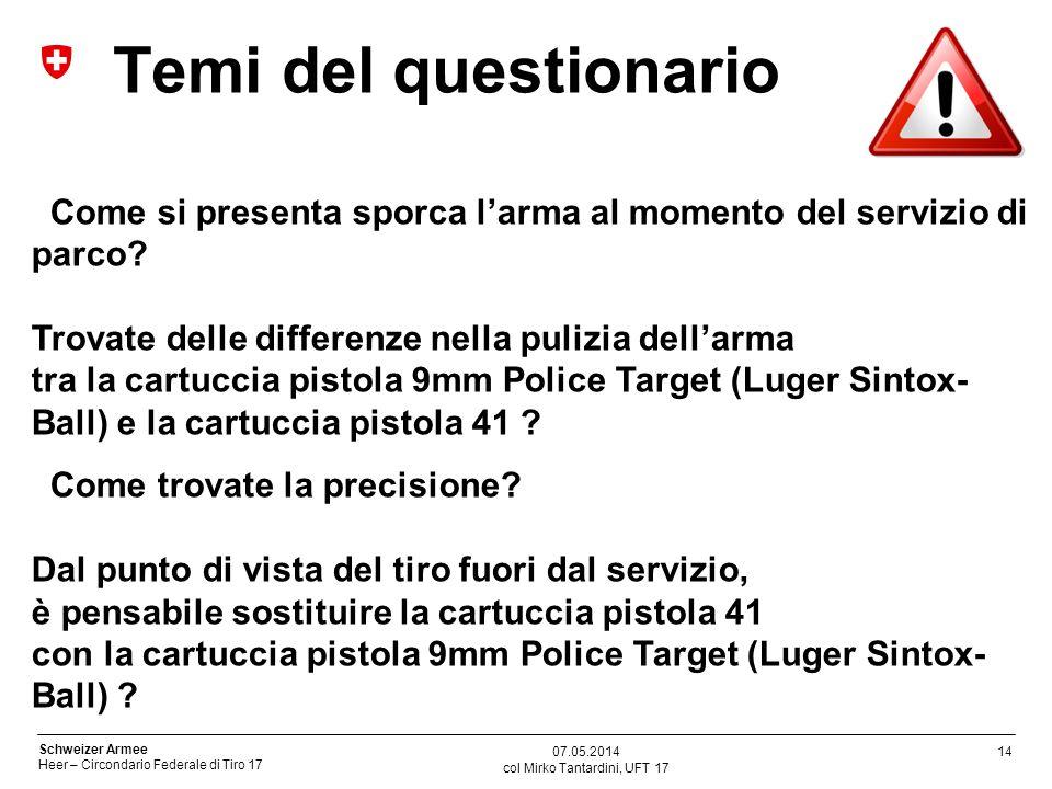 14 Schweizer Armee Heer – Circondario Federale di Tiro 17 col Mirko Tantardini, UFT 17 07.05.2014 Temi del questionario Come si presenta sporca larma