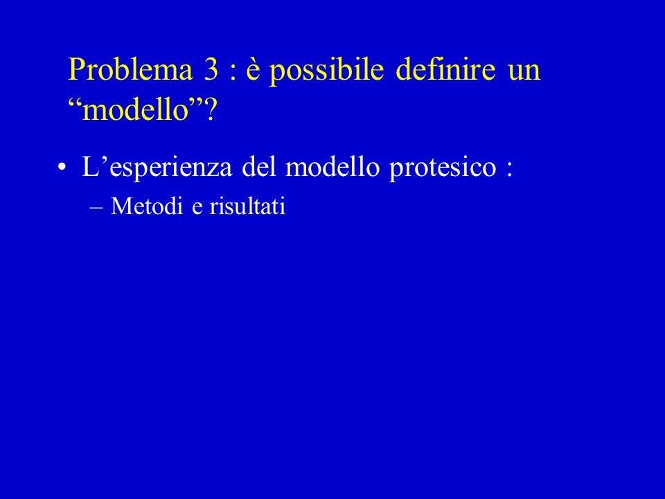 Regione Lombardia 1995 Diagnosi probabile o possibile di demenza Presenza di disturbi del comportamento Ricovero temporaneo 28 febbraio 1995, n.