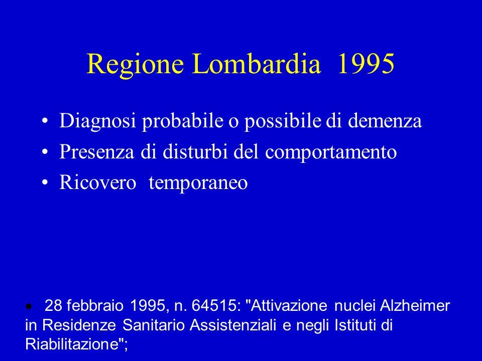 Regione Lombardia 1995 Diagnosi probabile o possibile di demenza Presenza di disturbi del comportamento Ricovero temporaneo 28 febbraio 1995, n. 64515
