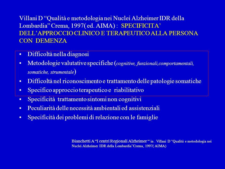 Risposta 1 I Nuclei Alzheimer vogliono creare un ambiente di cura migliore, sia per i disturbi cognitivi che per quelli non cognitivi, che tenga conto delle specifiche esigenze della persona con demenza