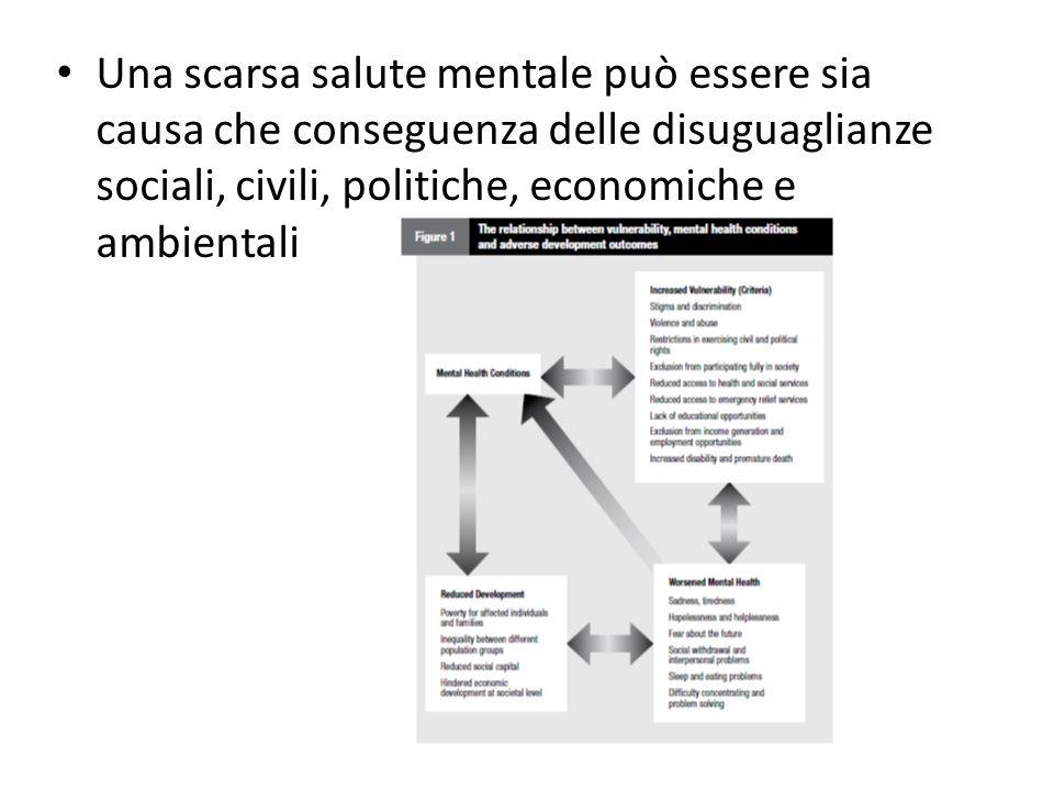 http://ec.europa.eu/health/mental_health/docs/mhpact_it.pdf
