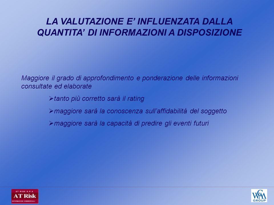 LA VALUTAZIONE E INFLUENZATA DALLA QUANTITA DI INFORMAZIONI A DISPOSIZIONE Maggiore il grado di approfondimento e ponderazione delle informazioni cons