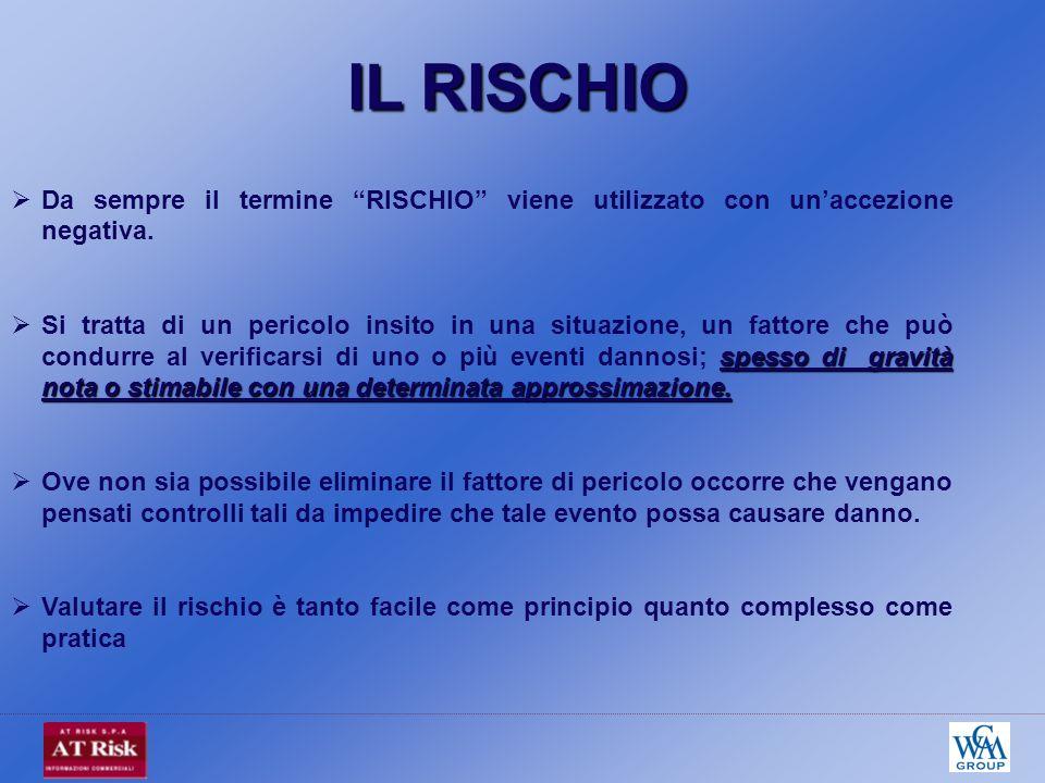 Da sempre il termine RISCHIO viene utilizzato con unaccezione negativa. spesso di gravità nota o stimabile con una determinata approssimazione. Si tra