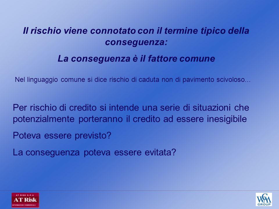 Il rischio viene connotato con il termine tipico della conseguenza: La conseguenza è il fattore comune Nel linguaggio comune si dice rischio di caduta non di pavimento scivoloso...
