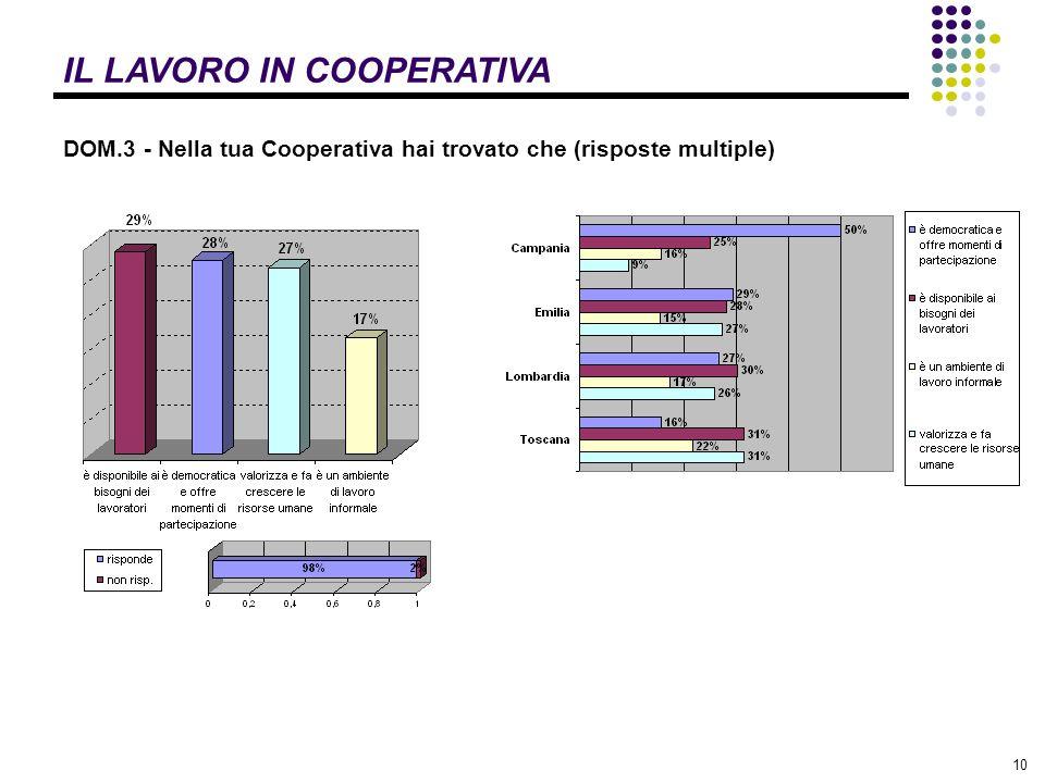 10 IL LAVORO IN COOPERATIVA DOM.3 - Nella tua Cooperativa hai trovato che (risposte multiple)