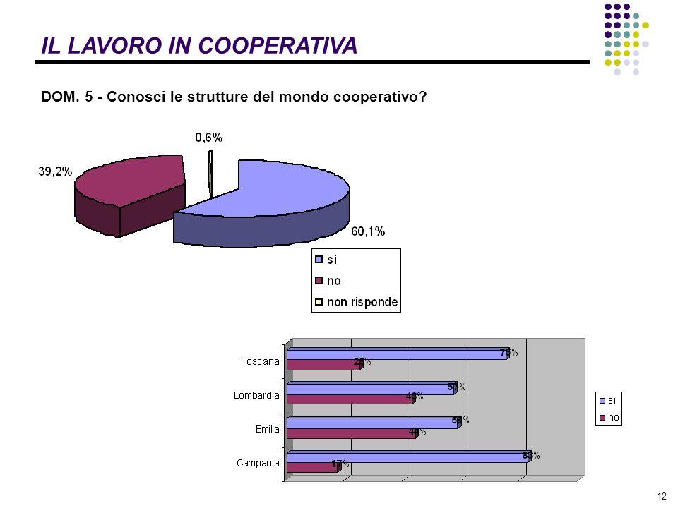 12 IL LAVORO IN COOPERATIVA DOM. 5 - Conosci le strutture del mondo cooperativo
