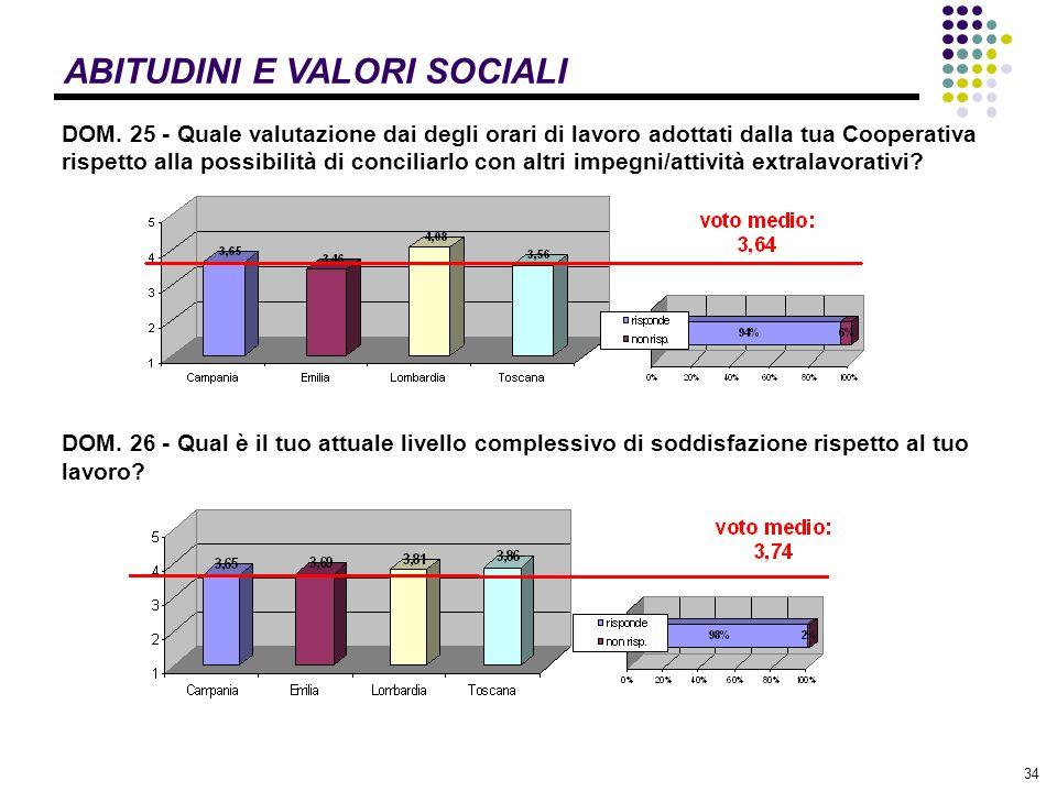 34 ABITUDINI E VALORI SOCIALI DOM.